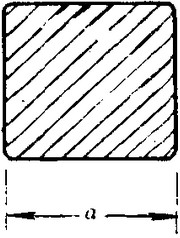 Section of Square Bar.