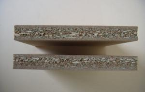High Quality Raw Chipboard & Melamine Chipboard for Furniture