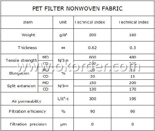 PET Spunbond Filter Media