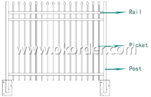 Picket Fence specification