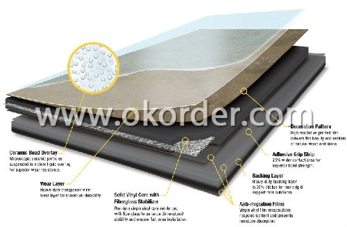 structure of Luxury Vinyl Tile