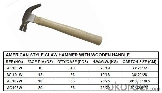 Claw Hammer Of Hand Tool