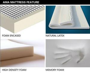 Mattress-0918CMAX