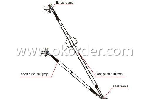 Pull-Push Prop