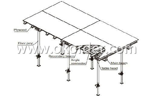 Buy Premium Table Formwork System Price Size Weight Model