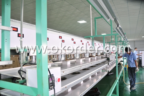 Factory of Kettle