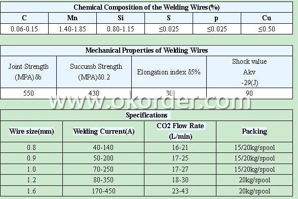 SG2 Carbon Steel Welding Wire ER70S-6