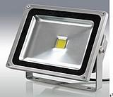 LED Flood Light High Brightness 50W