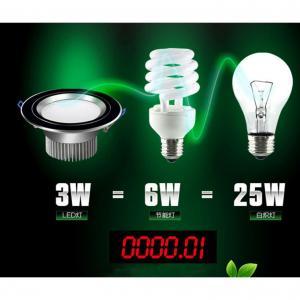 Hot Sale High Power Custom 10W IP55 COB Led Downlight