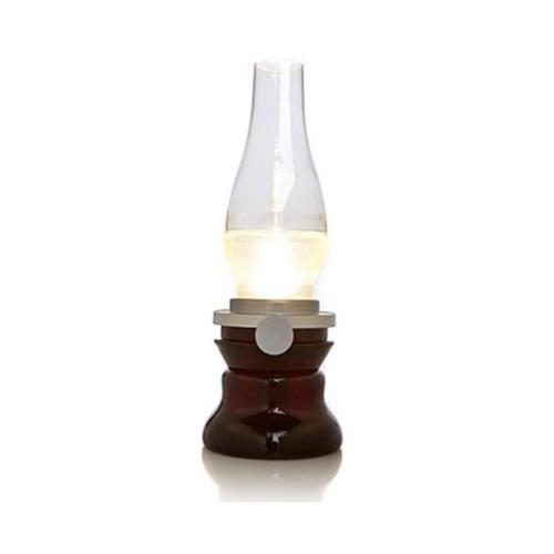 Lightness Blow Controlled Led Light/Kerosene Night Light