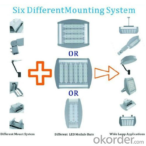 6 different mounting system