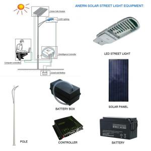 China Factory Ultra Bright Solar LED Street Light 120W Lamp 360W Solar Panel 10m Pole 340Ah 12V Lead Acid Battery