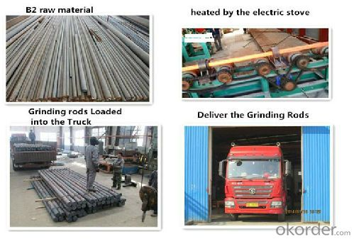 Production Process for Grinding Rod used in rod mill
