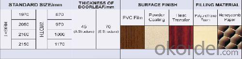 PVC Film Steel Security Door