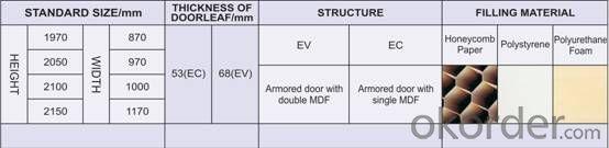 MDF Board Coated Armored Door Manufactory