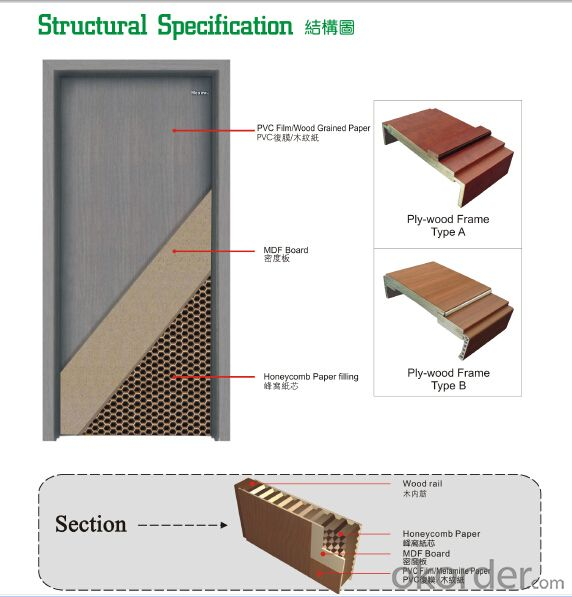 PVC Film MDP Security Door with High Quality