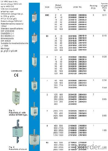 HRC fuses and fuses base