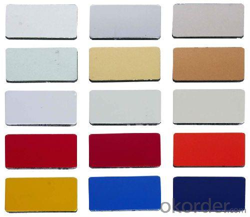 Aluminium Composite Panels PVDF