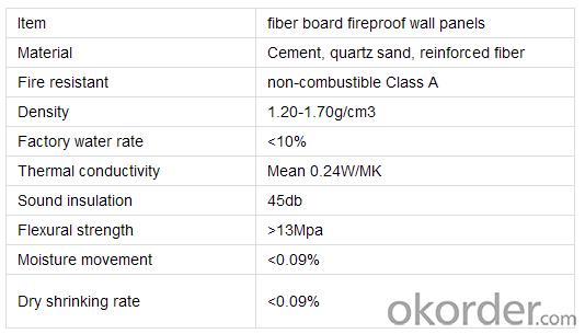 Acoustic Mineral  Fiber Ceiling Tilem