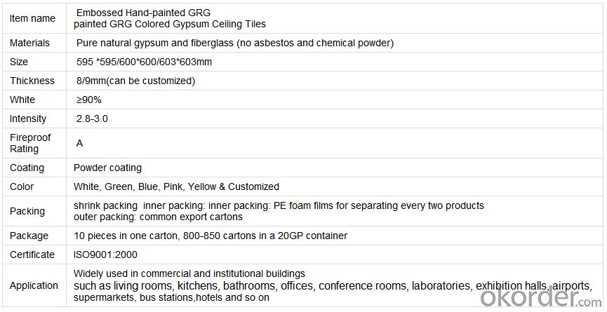 Gypsum Ceiling Tile for Interior Decor,PVC Laminated Gypsum Ceiling