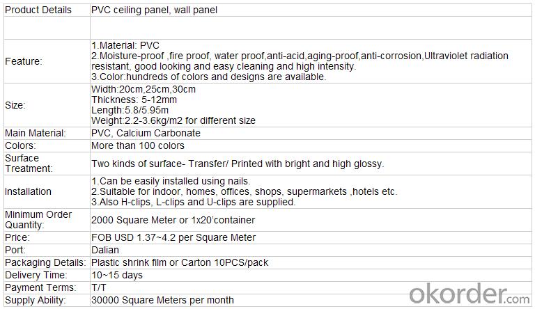 PVC Decoration Ceiling Tiles  and  Panels