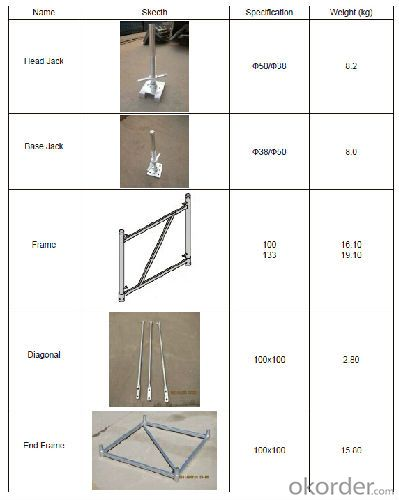 Shoring Tower Scaffolding Vertical Support System
