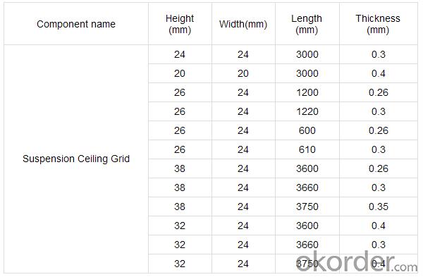 Ceiling Grid for False Ceiling 38H Popular