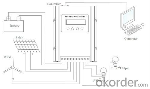 Super intelligent Wind Solar Hybrid Controller / Wind And Solar Hybrid Controller