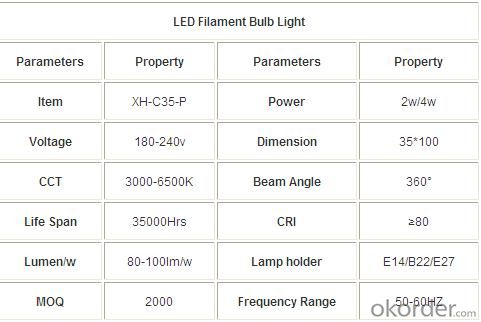 LED Light G45 4W 220V/50Hz Hot &New &Low Price