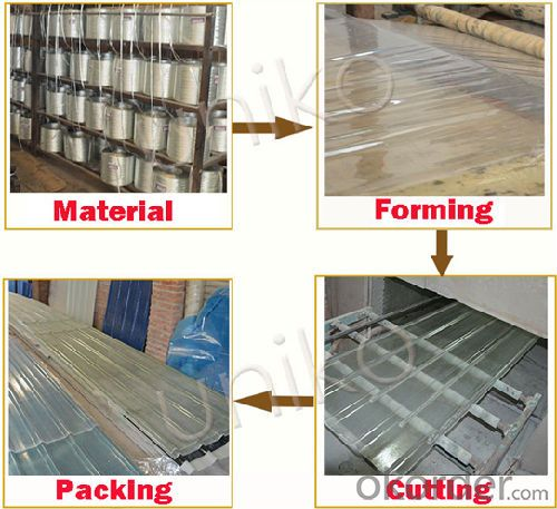 SMC with High Strengh Waterproof/ SMC with Low Price / FRP Flat Sheet China Supplying