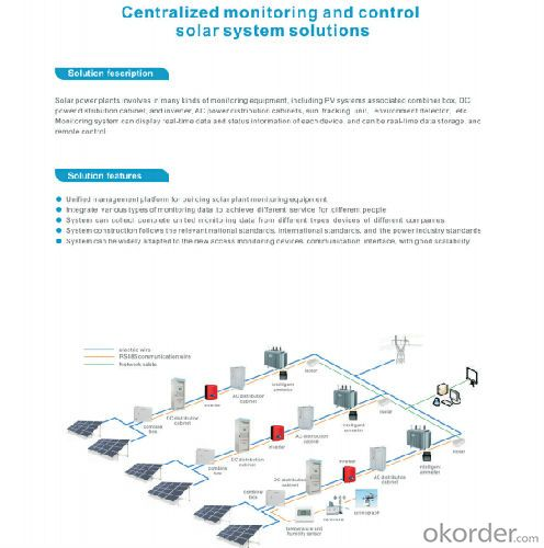 Centralized Monitoring and Control Solutions