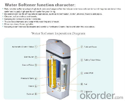 2T High Quality Clamshell Water Softener For Home Use