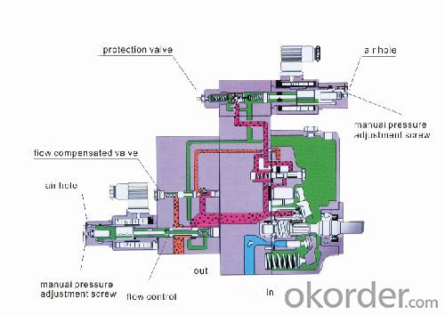 High Quality Injection Molding Machine LOG-90A8