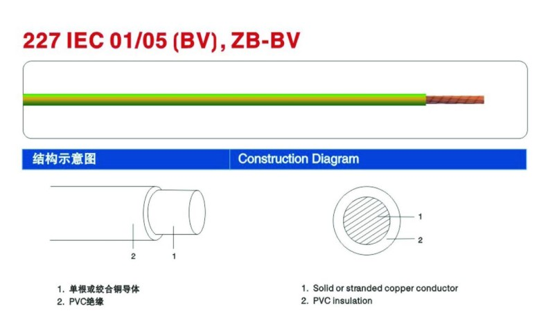 Power Cable Bv