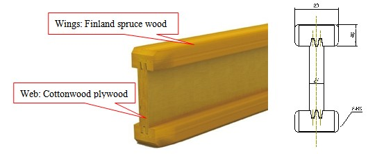 H20 Timber Beam for Concrete Formwork Construction Formwork Girder