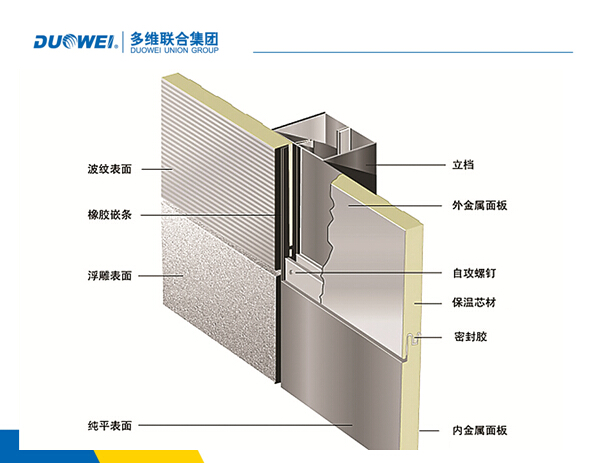 The new type of rock wool wall panel