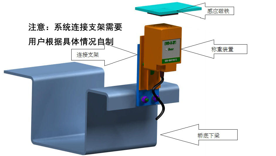elevator  parts  low cost load cellType ECW-P2 Elevator Load Weighing Device