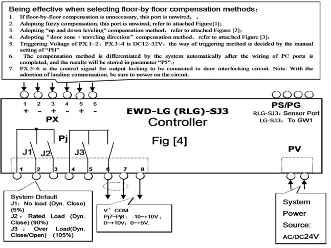 Good  elevator parts load sensor,load cell EWD-GA match EW-RLG-SJ3