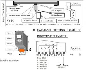 elevator parts load cell.low cost of load cell from china supplier EWD-H-J5