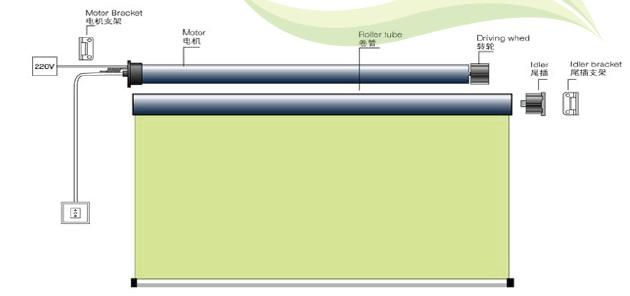 manual & motorized sunshade roller blinds