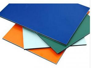 nano aluminum composite panel