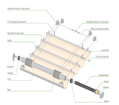 sunshade blinds for skylight