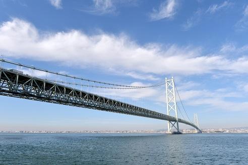 Bridge Anticorrosion Coating,Paint