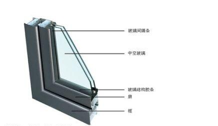 A variety of colors of insulating glass 5+12A+5