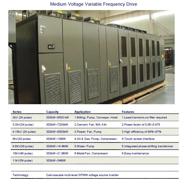 High Voltage Frequency Drive 6.6KV 450KW  VFD