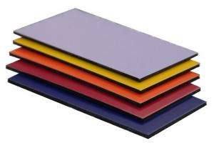 Nano Aluminum Composite Panel with Best Price