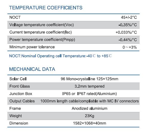 SEG M5-96 Monocrystalline Solar Module 240W-260W
