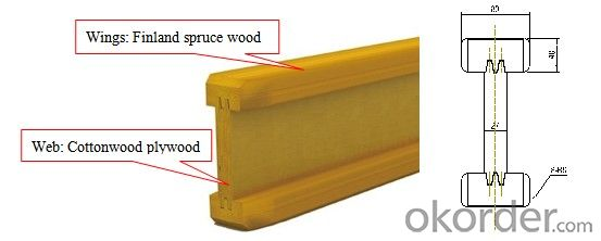 H20 Timber Beam with Cotton Plywood for Formwork Girder System