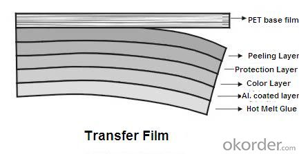 Transfer Base PET Film