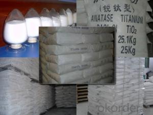 Titanium Dioxide Rutile and Anatase Grade TiO2